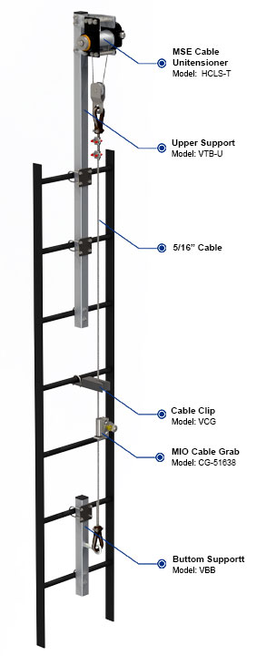 Vertical Ladder D-right Lifeline System
